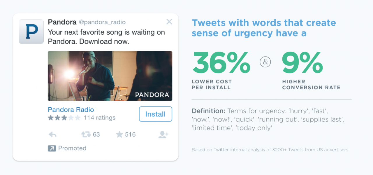 How to market your app on Twitter