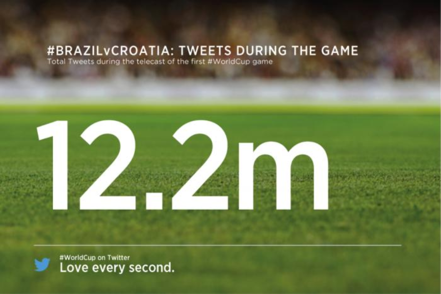 #BRAvsCRO: 7 #WorldCup @TwitterData points you need to know
