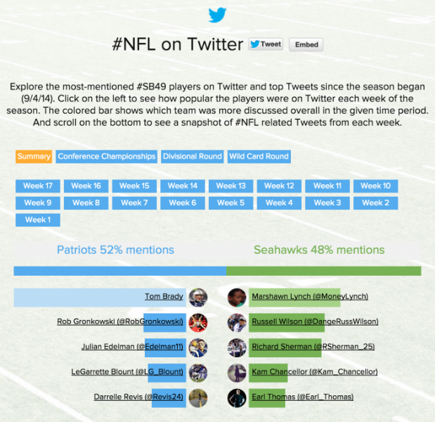 @Patriots vs. @Seahawks: your #SB49 experience on Twitter