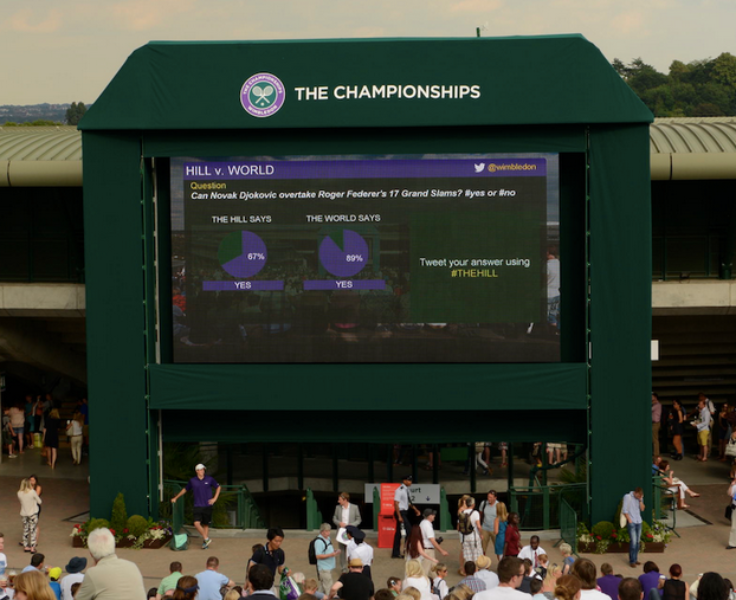 Follow #Wimbledon 2014 on Twitter
