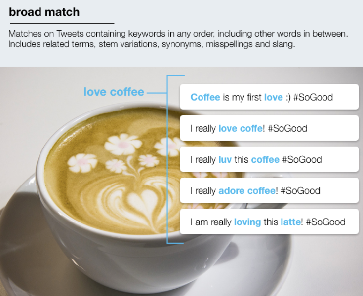 Introducing Broad Match for Keyword Targeting