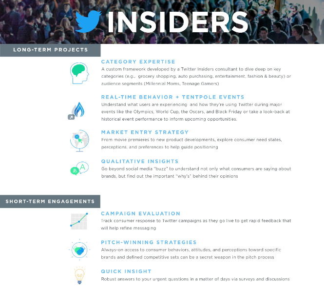 Introducing Twitter Insiders