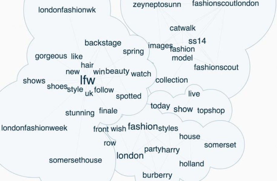 London Fashion Week drives more buzz than ever on Twitter