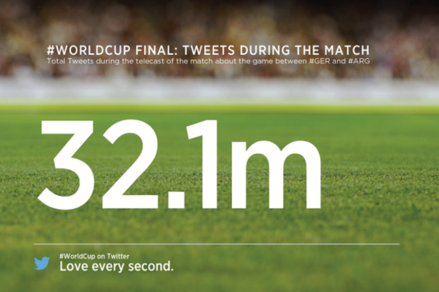 The roar of the crowd for the #WorldCupFinal