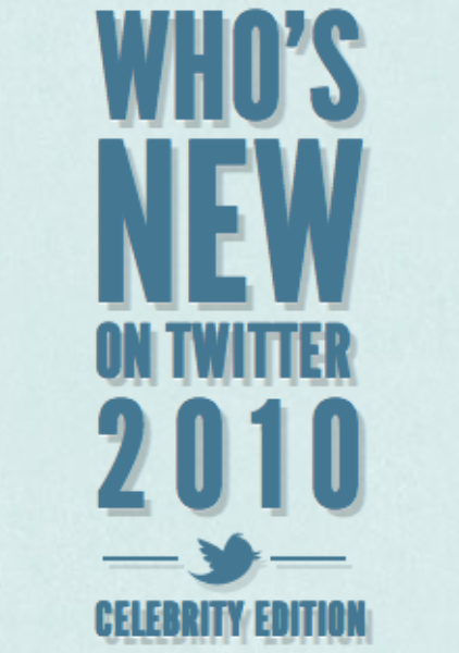 Who's New on Twitter #Hindsight2010